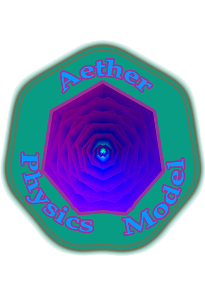 Aether Physics Model